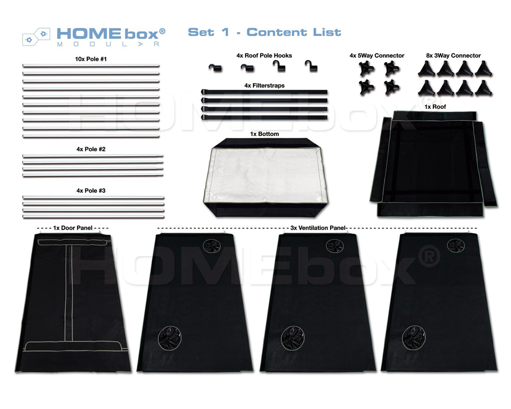 Homebox® Modular Set 1