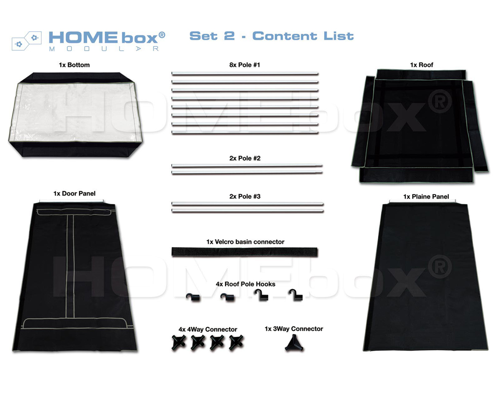 Homebox® Modular Set 2