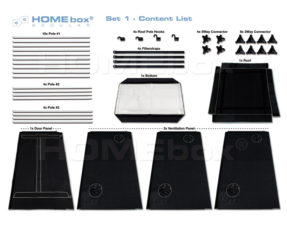Homebox® Modular Set 3